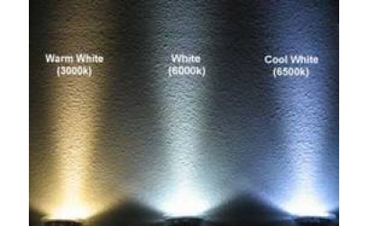 LED Colour Temperature Guide